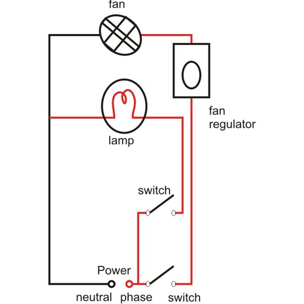 Different Types of Electrical Circuits
